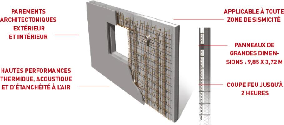 le pr mur en b ton mur pr coffr et isol b tomur soriba. Black Bedroom Furniture Sets. Home Design Ideas