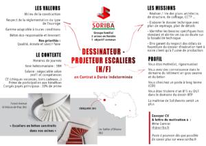 Offre Soriba - Dessinateur - Projeteur Escaliers